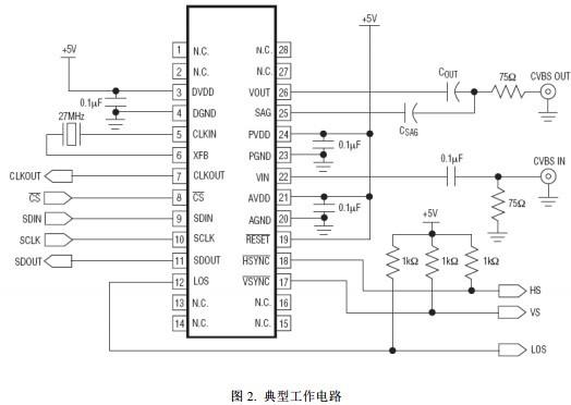 dp7456 pin对pin代替max7456,DP7456是一款集成了EEPROM的单通道、单色随屏显示发生器,集成了视频驱动器、同步分离器、视频分离开关以及 EEPROM,提高了系统的集成度,有效降低了系统成本。DP7456采用符合NTSC和PAL制式的256个用户可编程字符,适合于全球市场。DP7456 能够方便地以任意字符、尺寸显示各种信息,例如公司标识、常用图形、时间、日期等。DP7456 预先装载了256个字符和图形,并可以通过 SPI兼容串行接口进行在线编程。DP7456提供28引脚 TSS